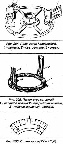 справочник телефонов ижевск